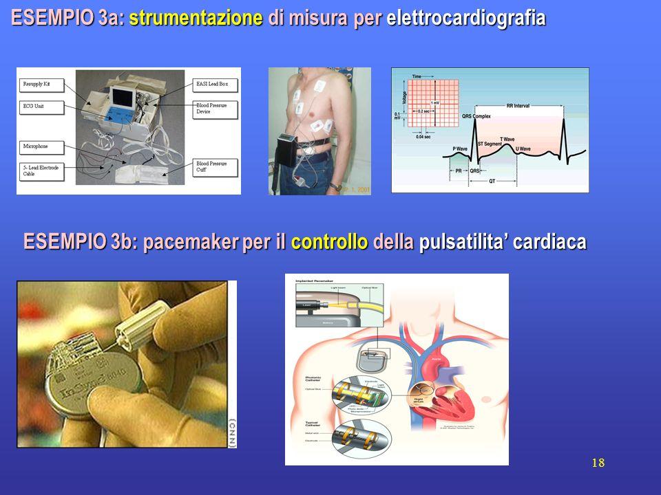 18 ESEMPIO 3a: strumentazione di misura per elettrocardiografia ESEMPIO 3b: pacemaker per il controllo della pulsatilita cardiaca