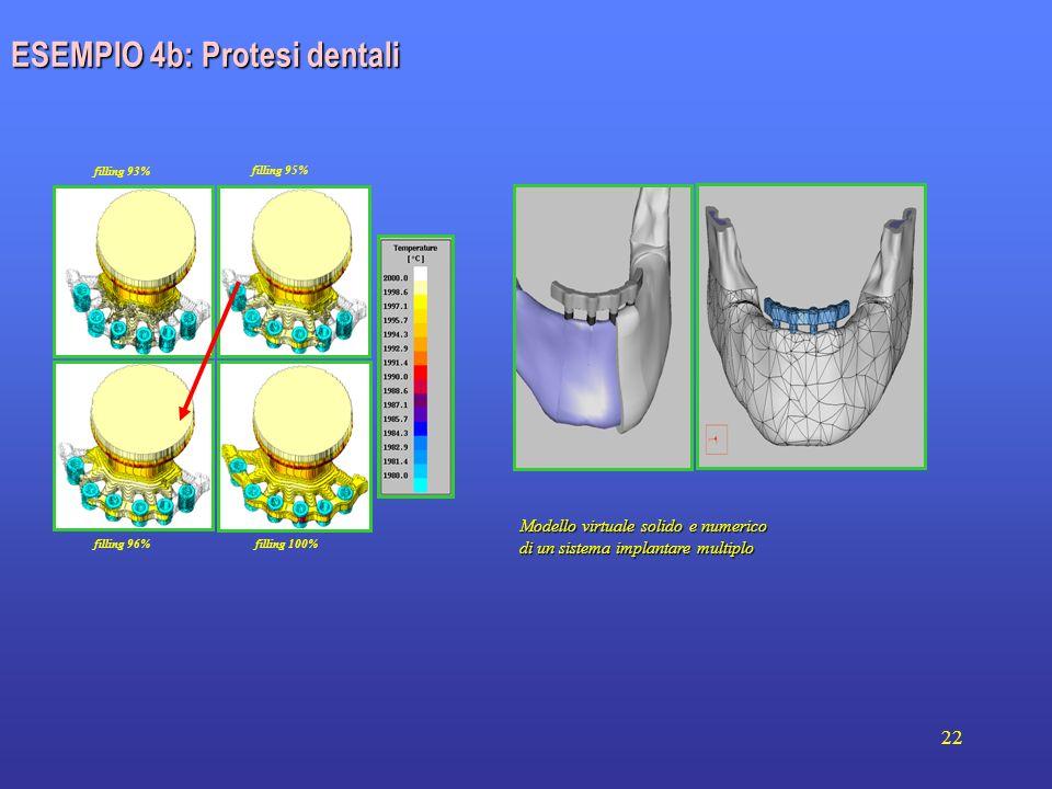 22 ESEMPIO 4b: Protesi dentali filling 93% filling 100% filling 96% filling 95% Modello virtuale solido e numerico di un sistema implantare multiplo