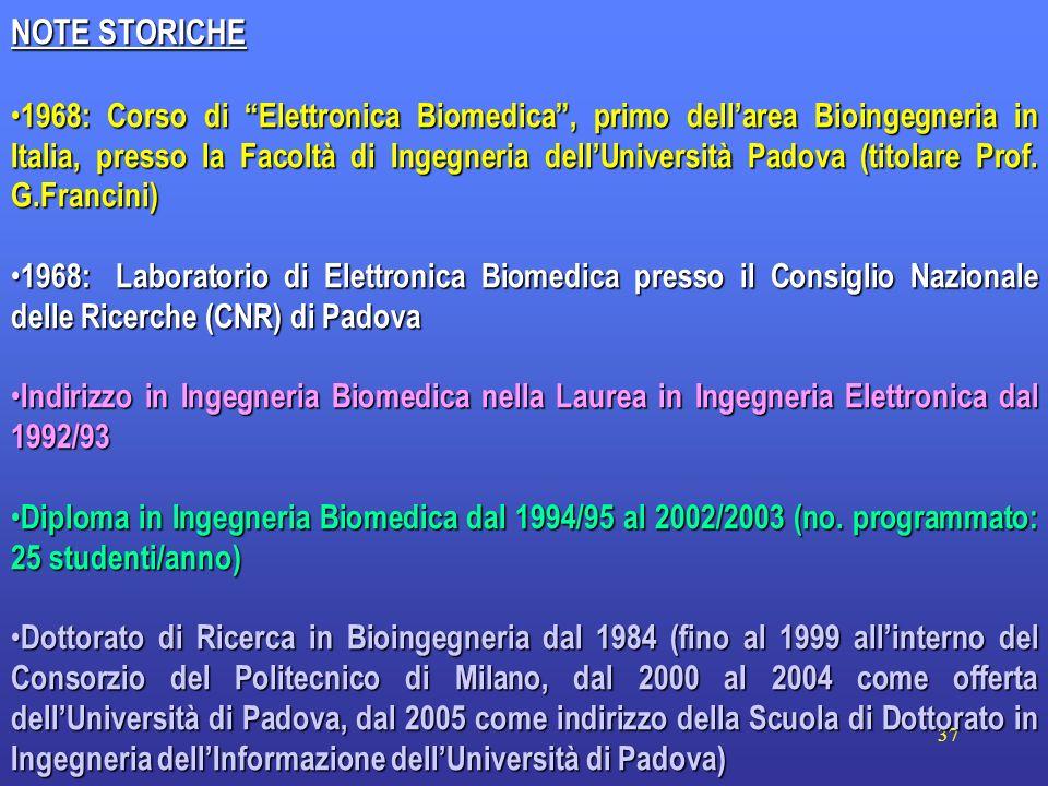 37 NOTE STORICHE 1968: Corso di Elettronica Biomedica, primo dellarea Bioingegneria in Italia, presso la Facoltà di Ingegneria dellUniversità Padova (