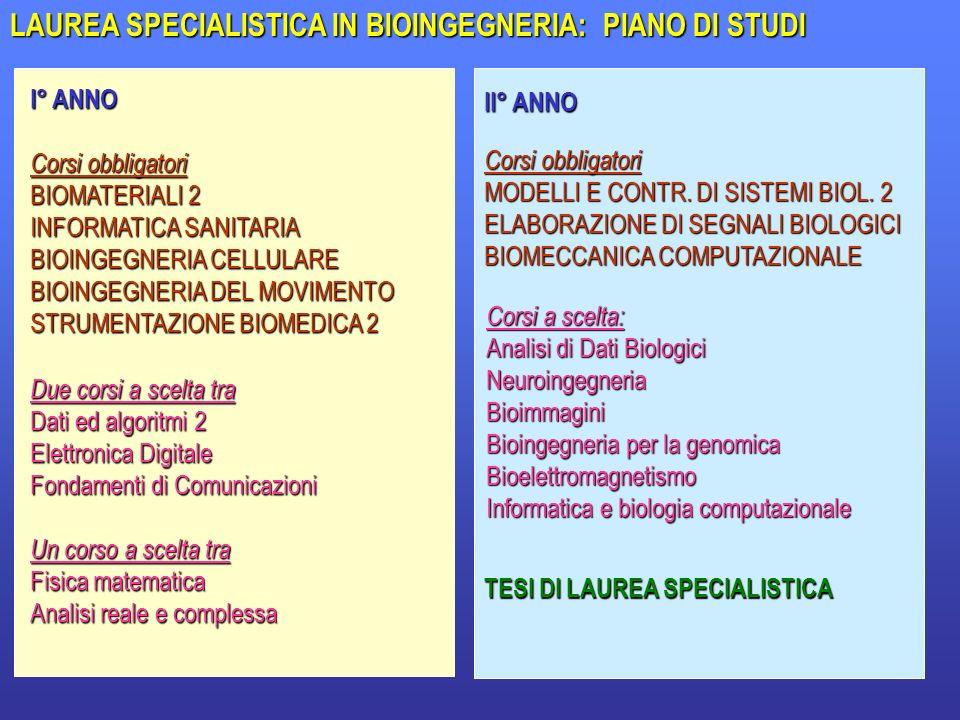 41 LAUREA SPECIALISTICA IN BIOINGEGNERIA: PIANO DI STUDI I° ANNO Corsi obbligatori BIOMATERIALI 2 INFORMATICA SANITARIA BIOINGEGNERIA CELLULARE BIOING