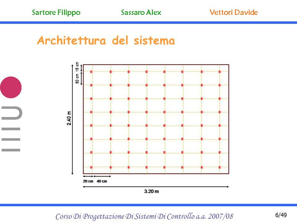 Curve a raggio minimo e tratti rettilinei Corso Di Progettazione Di Sistemi Di Controllo a.a.
