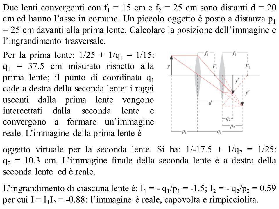 Due lenti convergenti con f 1 = 15 cm e f 2 = 25 cm sono distanti d = 20 cm ed hanno lasse in comune. Un piccolo oggetto è posto a distanza p 1 = 25 c