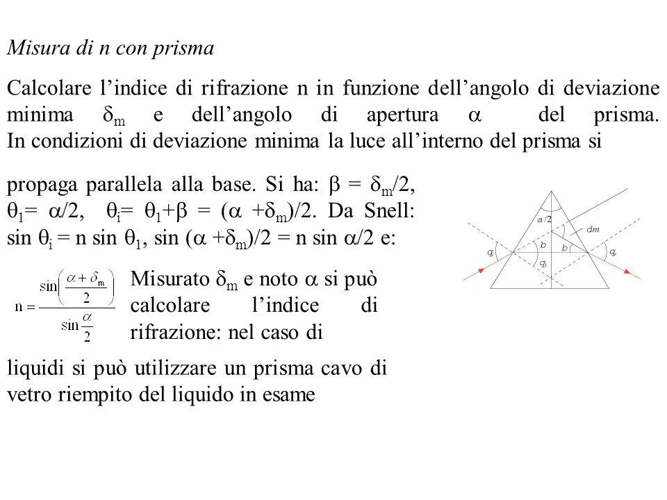 Misura di n con prisma Calcolare lindice di rifrazione n in funzione dellangolo di deviazione minima m e dellangolo di apertura del prisma. In condizi