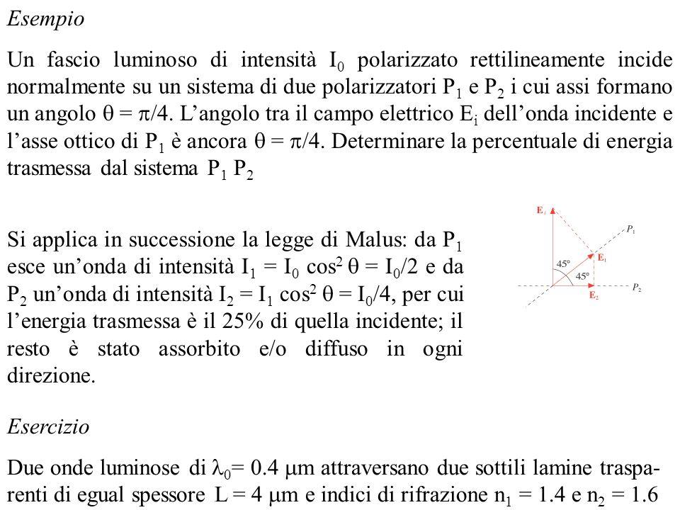 Esempio Un fascio luminoso di intensità I 0 polarizzato rettilineamente incide normalmente su un sistema di due polarizzatori P 1 e P 2 i cui assi for