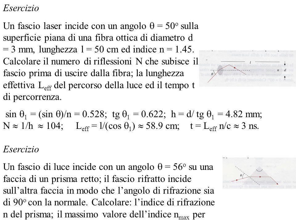 Calcolare di quanto varia la distanza focale di un occhio normale quando locchio è accomodato per focalizzare il punto prossimo ( d = 25 cm), assumendo che quando è accomodato allinfinito sia f = 25 mm Quando p = 25 cm per avere q = 2.5 cm la focale deve essere: 1/25 + 1/2.5 = 1/f : f = 2.27 cm = 22.7 mm Per cui la distanza focale deve diminuire di Δf = -2.3 mm.