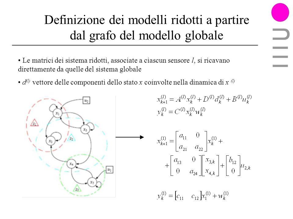 Definizione dei modelli ridotti a partire dal grafo del modello globale Le matrici dei sistema ridotti, associate a ciascun sensore l, si ricavano direttamente da quelle del sistema globale d (l) vettore delle componenti dello stato x coinvolte nella dinamica di x (l)