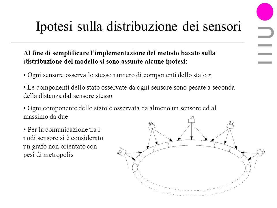 Ipotesi sulla distribuzione dei sensori Al fine di semplificare limplementazione del metodo basato sulla distribuzione del modello si sono assunte alcune ipotesi: Ogni sensore osserva lo stesso numero di componenti dello stato x Le componenti dello stato osservate da ogni sensore sono pesate a seconda della distanza dal sensore stesso Ogni componente dello stato è osservata da almeno un sensore ed al massimo da due Per la comunicazione tra i nodi sensore si è considerato un grafo non orientato con pesi di metropolis