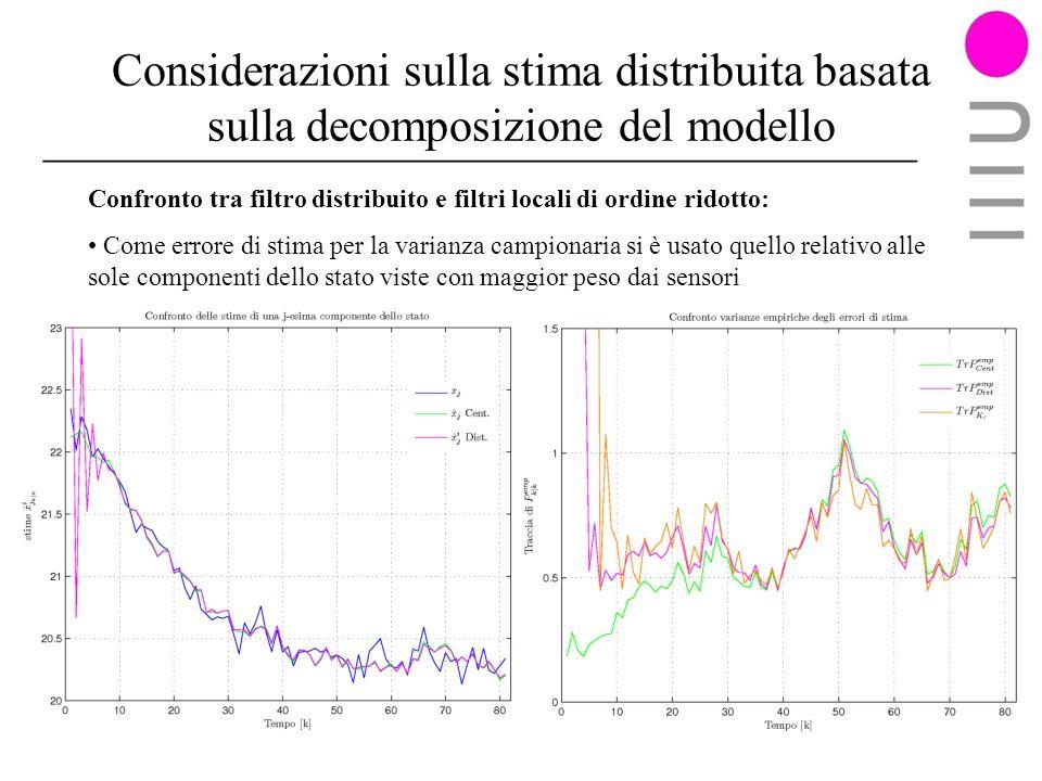 Considerazioni sulla stima distribuita basata sulla decomposizione del modello Confronto tra filtro distribuito e filtri locali di ordine ridotto: Come errore di stima per la varianza campionaria si è usato quello relativo alle sole componenti dello stato viste con maggior peso dai sensori