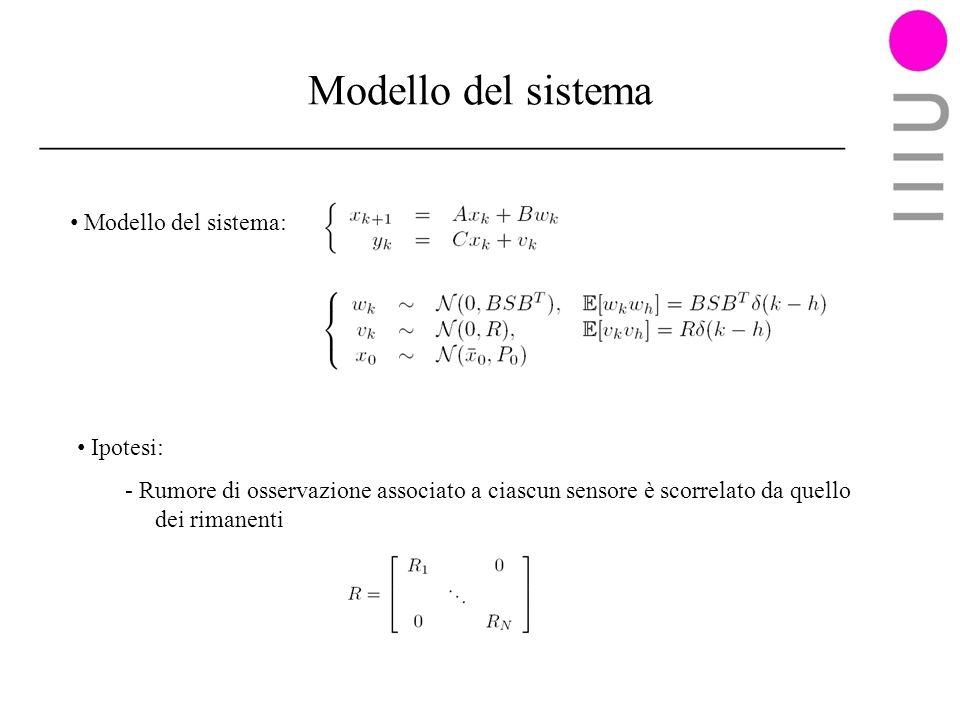 Modello del sistema Modello del sistema: Ipotesi: - Rumore di osservazione associato a ciascun sensore è scorrelato da quello dei rimanenti