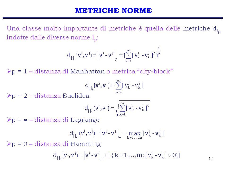 17 METRICHE NORME Una classe molto importante di metriche è quella delle metriche d l p indotte dalle diverse norme l p : p = 1 – distanza di Manhatta