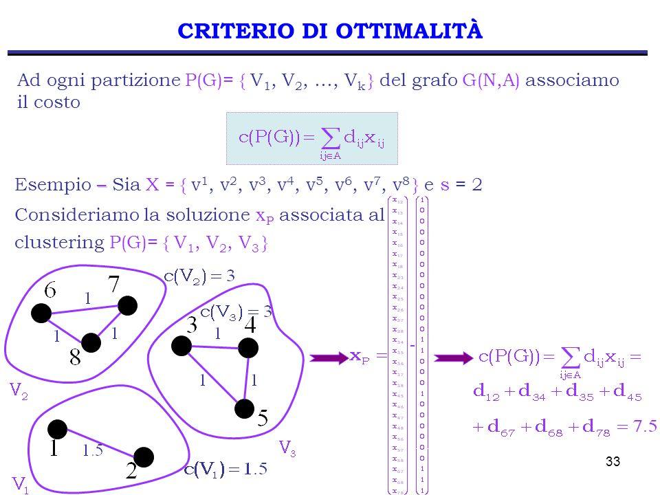 33 CRITERIO DI OTTIMALITÀ Ad ogni partizione P(G)= { V 1, V 2, …, V k } del grafo G(N,A) associamo il costo – Esempio – Sia X = { v 1, v 2, v 3, v 4,
