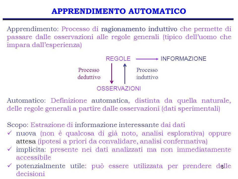 5 APPRENDIMENTO AUTOMATICO ragionamento induttivo Apprendimento: Processo di ragionamento induttivo che permette di passare dalle osservazioni alle re