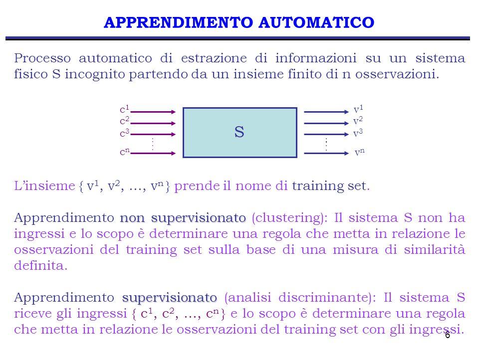 6 APPRENDIMENTO AUTOMATICO Processo automatico di estrazione di informazioni su un sistema fisico S incognito partendo da un insieme finito di n osser