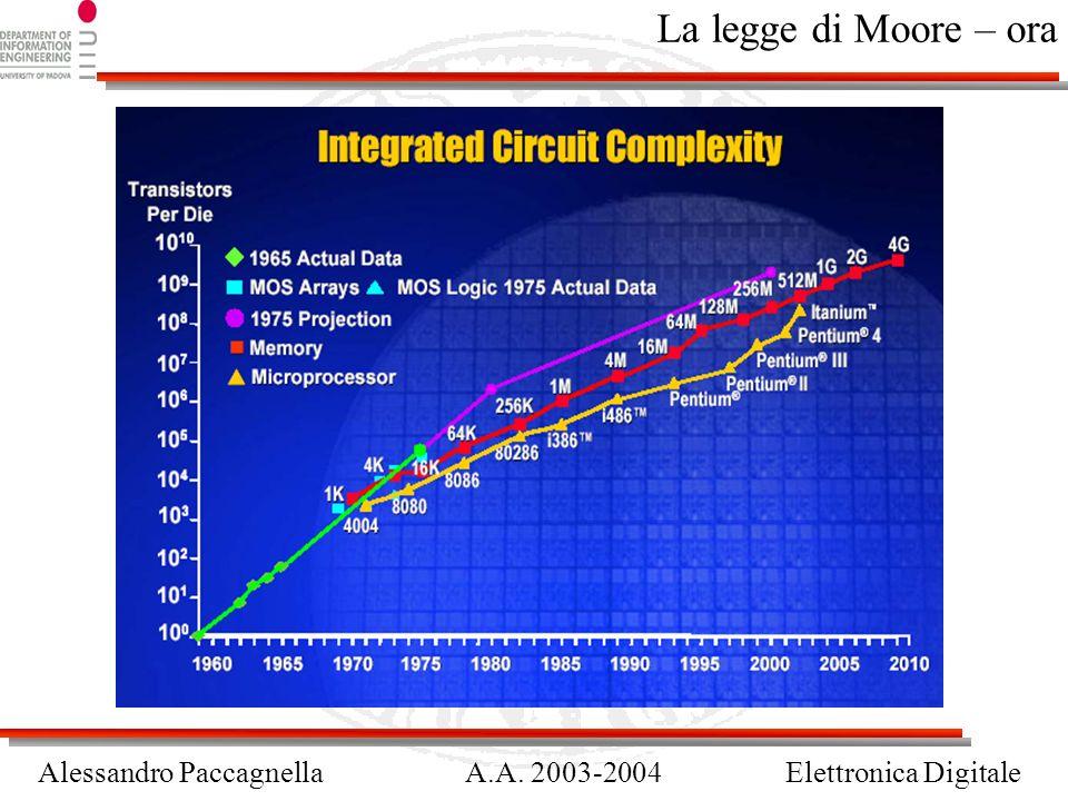 Alessandro PaccagnellaA.A. 2003-2004Elettronica Digitale La legge di Moore – ora