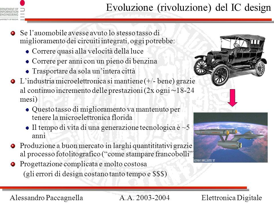 Alessandro PaccagnellaA.A. 2003-2004Elettronica Digitale Evoluzione (rivoluzione) del IC design Se lauomobile avesse avuto lo stesso tasso di migliora