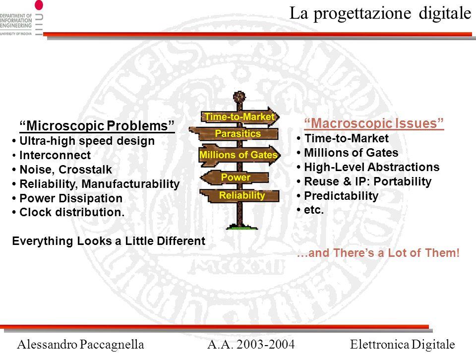 Alessandro PaccagnellaA.A. 2003-2004Elettronica Digitale La progettazione digitale Microscopic Problems Ultra-high speed design Interconnect Noise, Cr