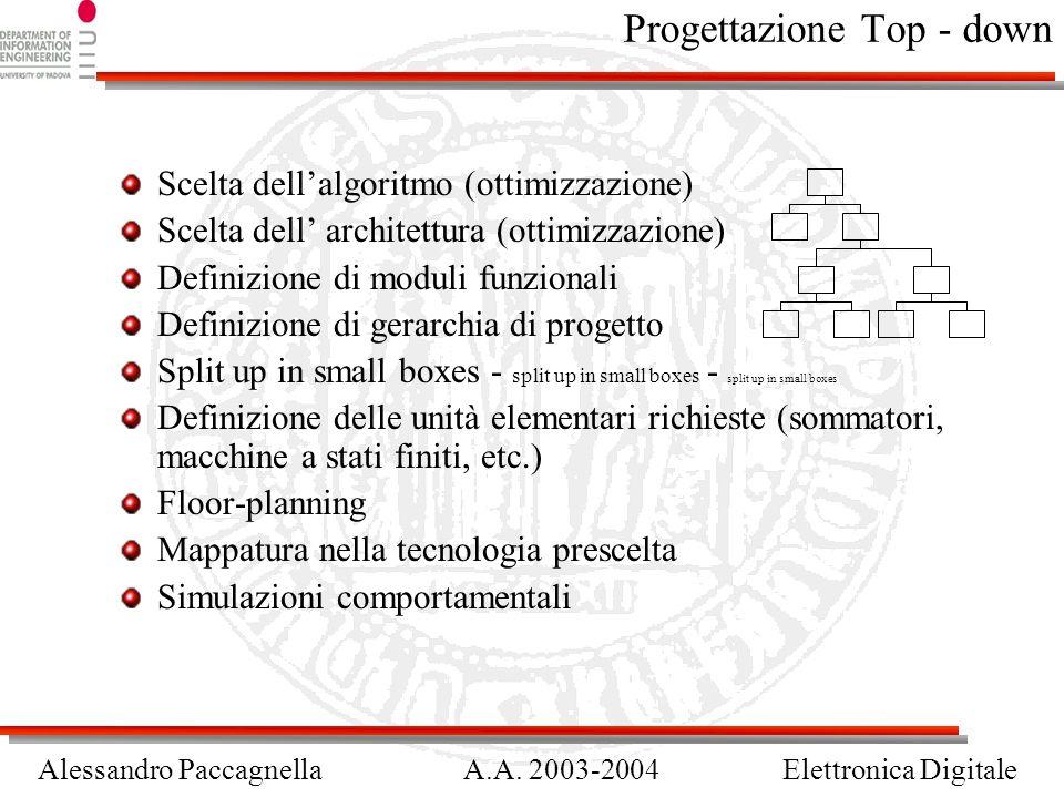 Alessandro PaccagnellaA.A. 2003-2004Elettronica Digitale Progettazione Top - down Scelta dellalgoritmo (ottimizzazione) Scelta dell architettura (otti
