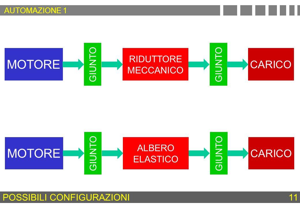 POSSIBILI CONFIGURAZIONI 11 MOTORE GIUNTO RIDUTTORE MECCANICO GIUNTO CARICO MOTORE GIUNTO ALBERO ELASTICO GIUNTO CARICO AUTOMAZIONE 1