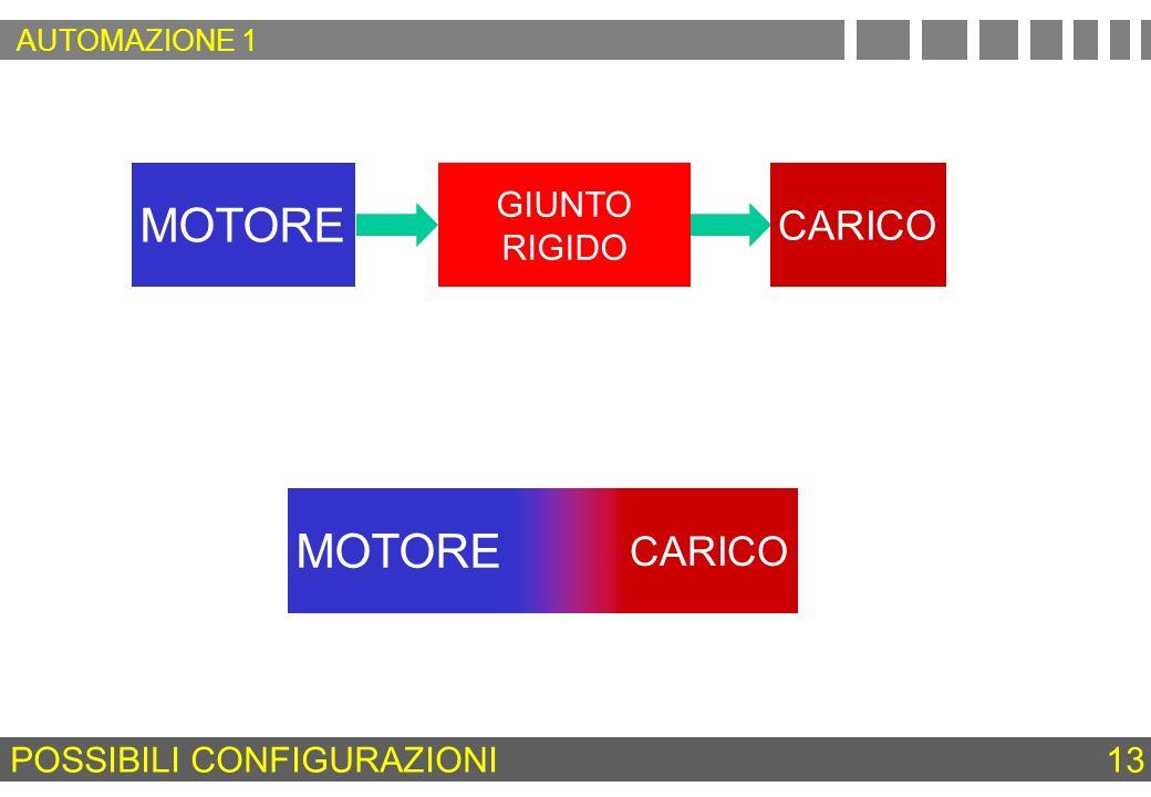 POSSIBILI CONFIGURAZIONI 13 CARICO GIUNTO RIGIDO MOTORE CARICO MOTORE AUTOMAZIONE 1