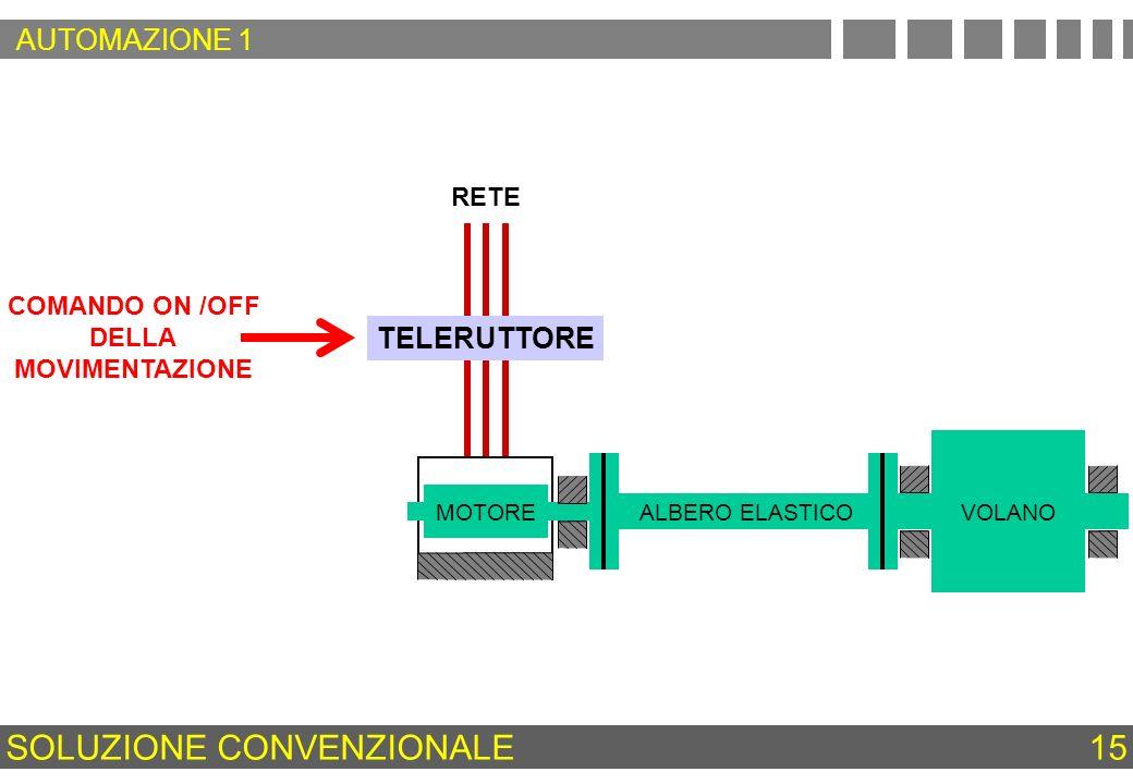 RETE TELERUTTORE COMANDO ON /OFF DELLA MOVIMENTAZIONE SOLUZIONE CONVENZIONALE 15 ALBERO ELASTICO VOLANO MOTORE AUTOMAZIONE 1
