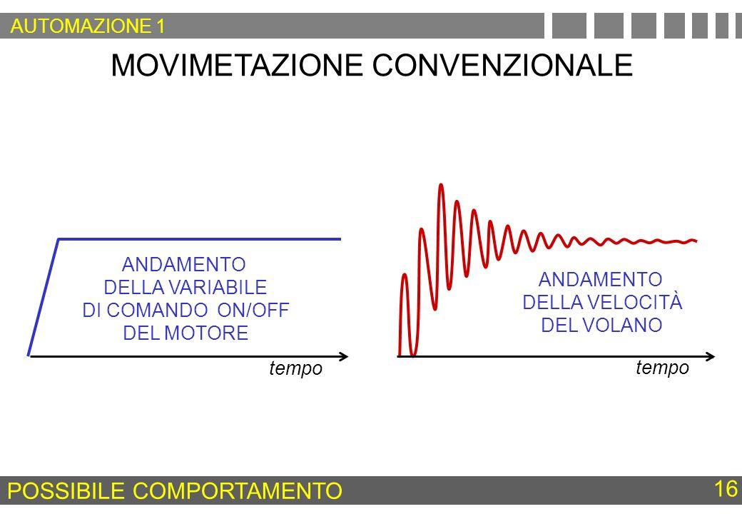 MOVIMETAZIONE CONVENZIONALE ANDAMENTO DELLA VARIABILE DI COMANDO ON/OFF DEL MOTORE ANDAMENTO DELLA VELOCITÀ DEL VOLANO POSSIBILE COMPORTAMENTO 16 temp
