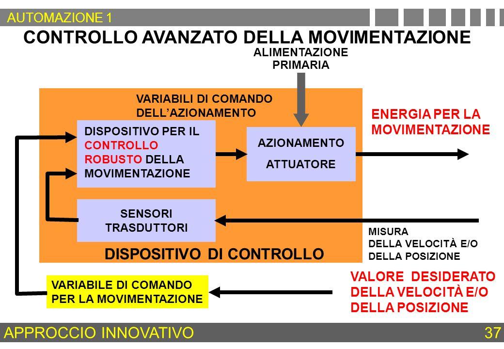 DISPOSITIVO DI CONTROLLO DISPOSITIVO PER IL CONTROLLO ROBUSTO DELLA MOVIMENTAZIONE ENERGIA PER LA MOVIMENTAZIONE MISURA DELLA VELOCITÀ E/O DELLA POSIZ