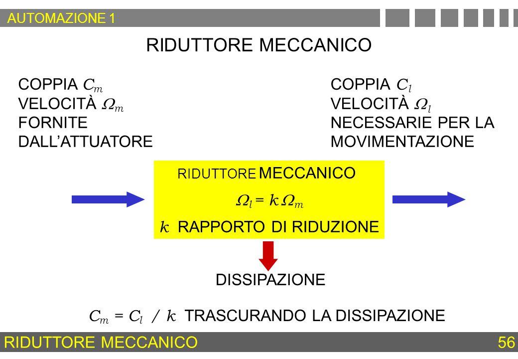 RIDUTTORE MECCANICO COPPIA C m VELOCITÀ m FORNITE DALLATTUATORE COPPIA C l VELOCITÀ l NECESSARIE PER LA MOVIMENTAZIONE RIDUTTORE MECCANICO l = k m k R
