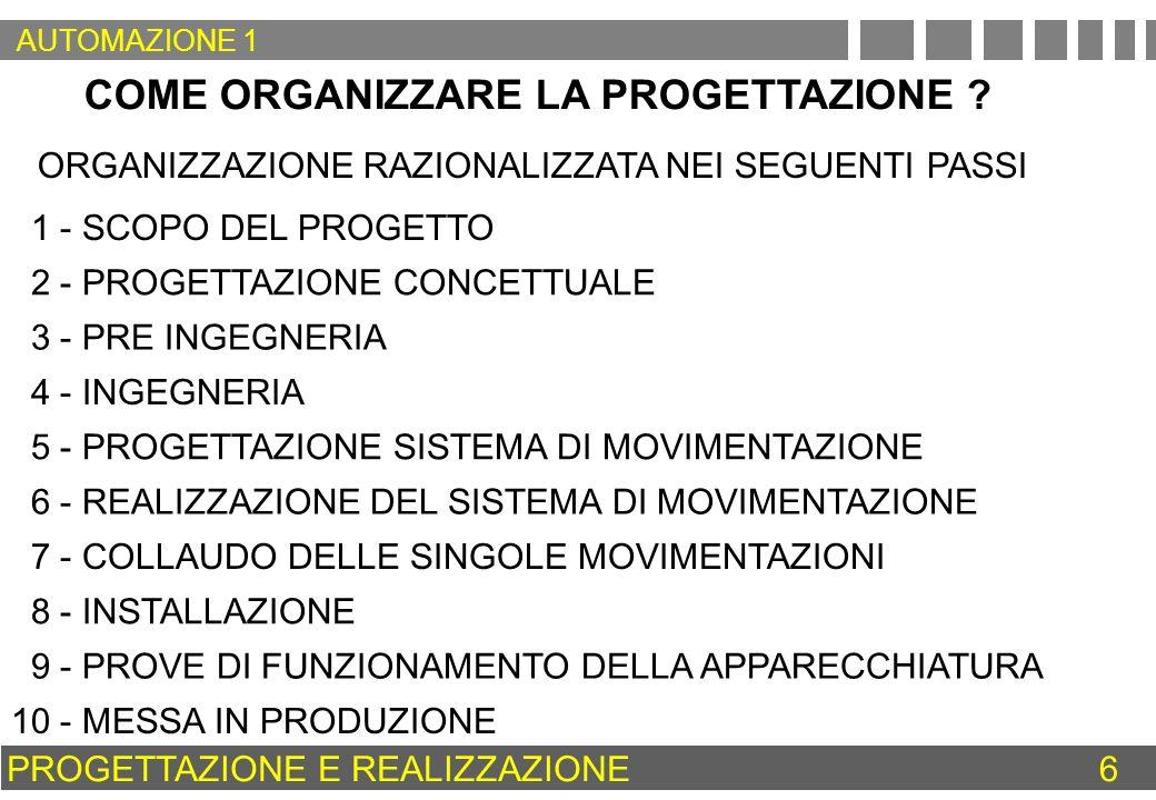 COME ORGANIZZARE LA PROGETTAZIONE ? 1 - SCOPO DEL PROGETTO 2 - PROGETTAZIONE CONCETTUALE 3 - PRE INGEGNERIA 4 - INGEGNERIA 5 - PROGETTAZIONE SISTEMA D