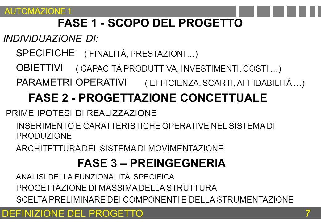 FASE 2 - PROGETTAZIONE CONCETTUALE ARCHITETTURA DEL SISTEMA DI MOVIMENTAZIONE INSERIMENTO E CARATTERISTICHE OPERATIVE NEL SISTEMA DI PRODUZIONE PRIME