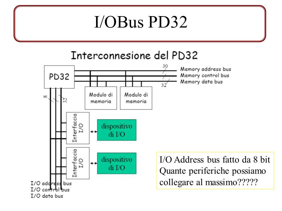 I/OBus PD32 I/O Address bus fatto da 8 bit Quante periferiche possiamo collegare al massimo?????
