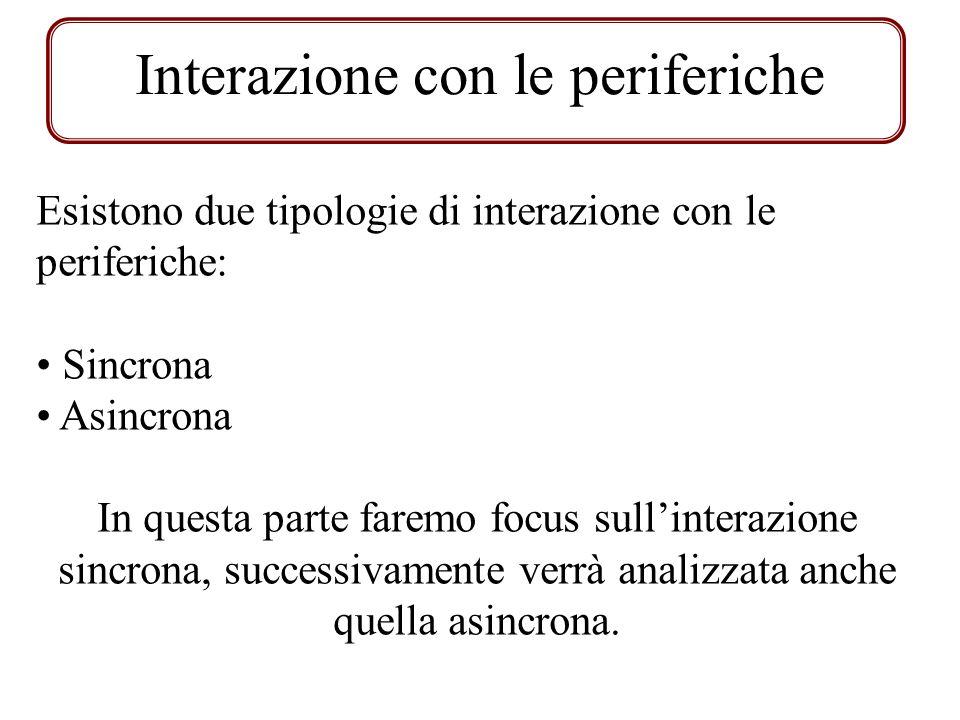 Interazione con le periferiche Esistono due tipologie di interazione con le periferiche: Sincrona Asincrona In questa parte faremo focus sullinterazio