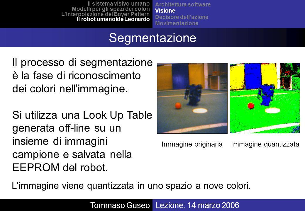 Lezione: 14 marzo 2006 Il sistema visivo umano Modelli per gli spazi dei colori Linterpolazione del Bayer Pattern Il robot umanoide Leonardo Tommaso G