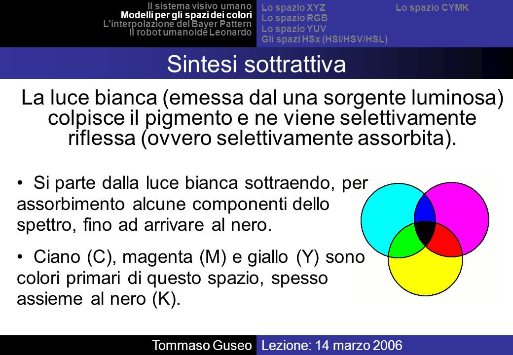 Lezione: 14 marzo 2006 Il sistema visivo umano Modelli per gli spazi dei colori Linterpolazione del Bayer Pattern Il robot umanoide Leonardo VGA Bayer pattern QVGA Bayer pattern Periodic Reconstruction Interpolation Stima dellefficacia dei metodi di interpolazione Tommaso Guseo Comparison QVGA Interpolation OriginalNearest BilinearPeriodic
