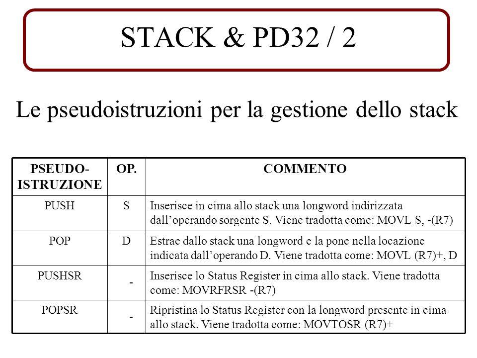 STACK & PD32 / 2 Le pseudoistruzioni per la gestione dello stack Ripristina lo Status Register con la longword presente in cima allo stack. Viene trad