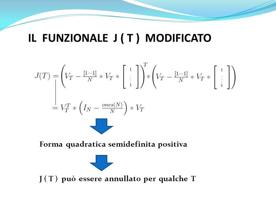 IL FUNZIONALE J ( T ) MODIFICATO Forma quadratica semidefinita positiva J ( T ) può essere annullato per qualche T