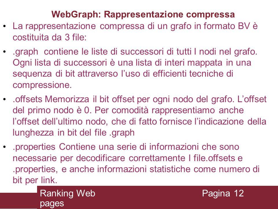WebGraph: Rappresentazione compressa La rappresentazione compressa di un grafo in formato BV è costituita da 3 file:.graph contiene le liste di succes