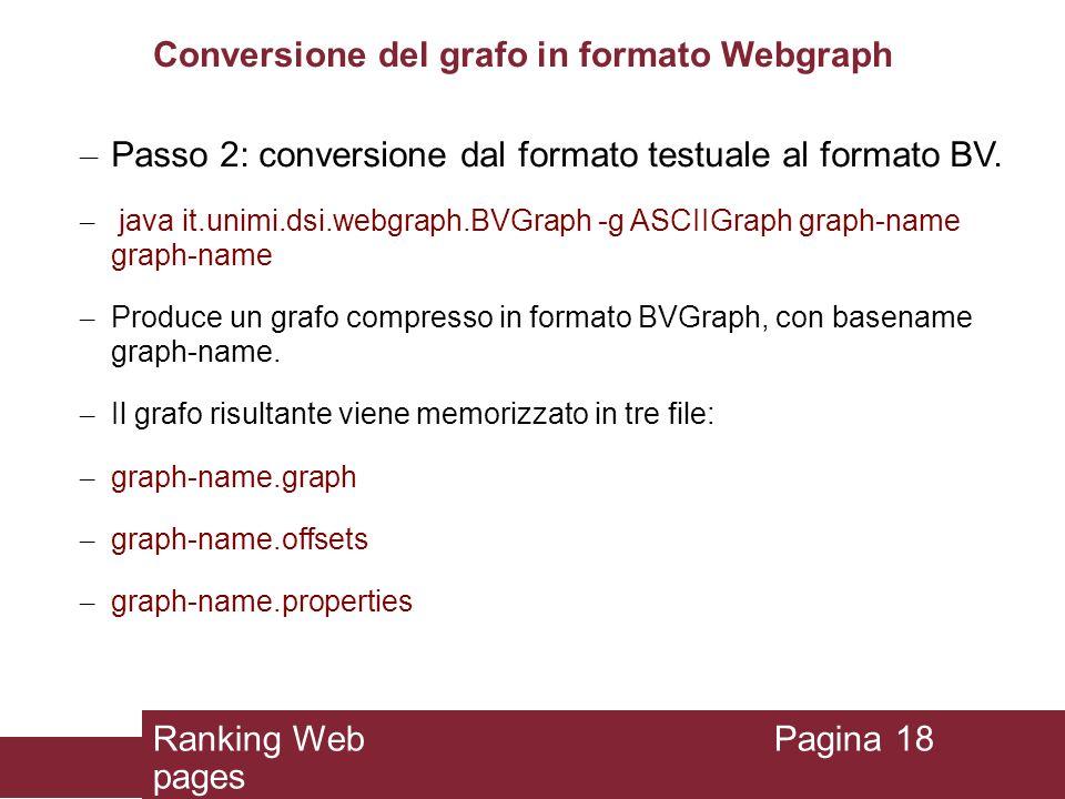 Conversione del grafo in formato Webgraph – Passo 2: conversione dal formato testuale al formato BV. – java it.unimi.dsi.webgraph.BVGraph -g ASCIIGrap