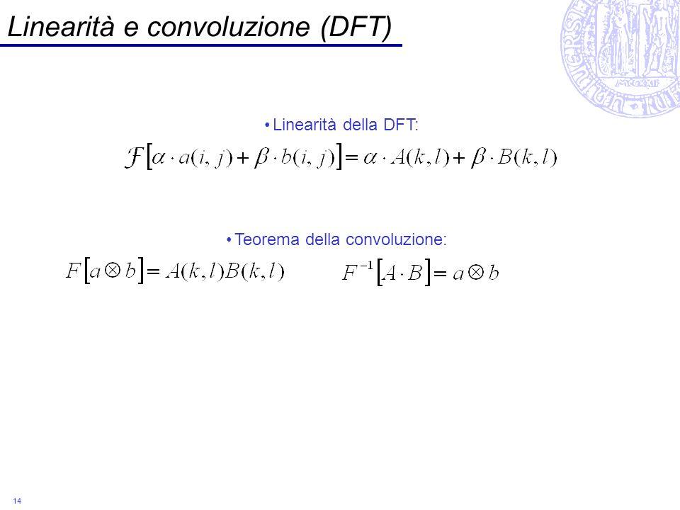 14 Linearità e convoluzione (DFT) Teorema della convoluzione: Linearità della DFT: