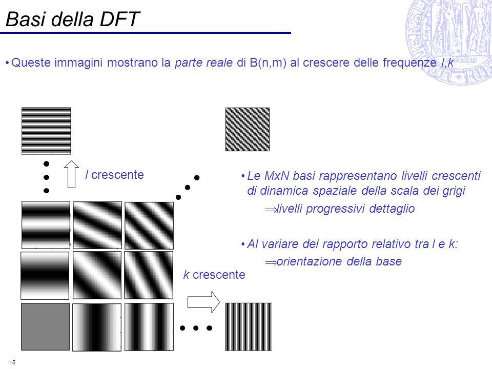 15 Basi della DFT l crescente k crescente Le MxN basi rappresentano livelli crescenti di dinamica spaziale della scala dei grigi livelli progressivi d