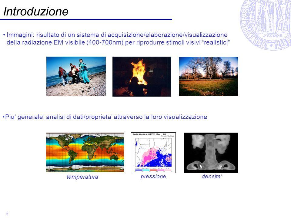 2 Introduzione Immagini: risultato di un sistema di acquisizione/elaborazione/visualizzazione della radiazione EM visibile (400-700nm) per riprodurre