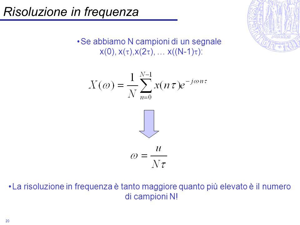 20 Risoluzione in frequenza Se abbiamo N campioni di un segnale x(0), x( ),x(2 ), … x((N-1) ): La risoluzione in frequenza è tanto maggiore quanto più