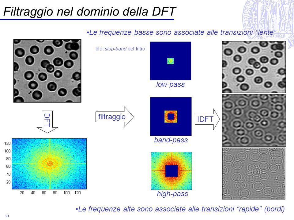 21 Filtraggio nel dominio della DFT low-pass band-pass high-pass IDFT DFT filtraggio Le frequenze alte sono associate alle transizioni rapide (bordi)