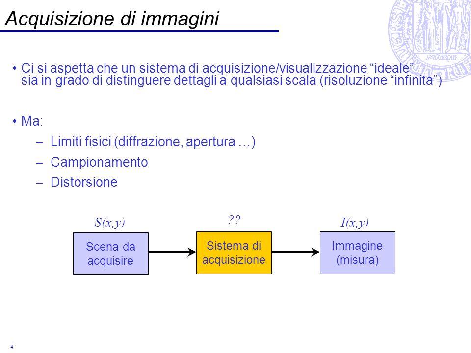 4 Acquisizione di immagini Ci si aspetta che un sistema di acquisizione/visualizzazione ideale sia in grado di distinguere dettagli a qualsiasi scala