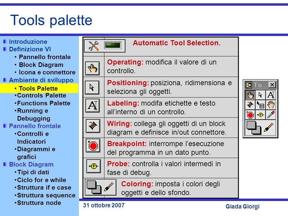 Introduzione Definizione VI Pannello frontale Block Diagram Icona e connettore Ambiente di sviluppo Tools Palette Controls Palette Functions Palette R