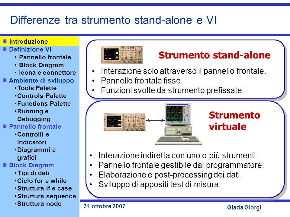 Definizione VI Pannello frontale Block Diagram Icona e connettore Ambiente di sviluppo Tools Palette Controls Palette Functions Palette Running e Debu