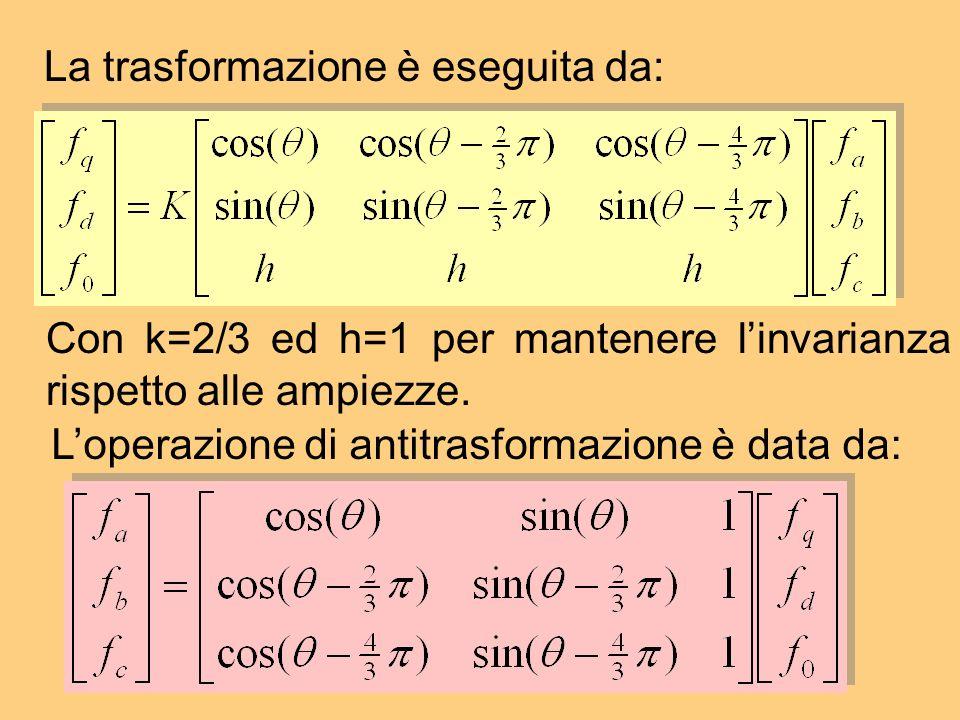 Loperazione di antitrasformazione è data da: Con k=2/3 ed h=1 per mantenere linvarianza rispetto alle ampiezze. La trasformazione è eseguita da: