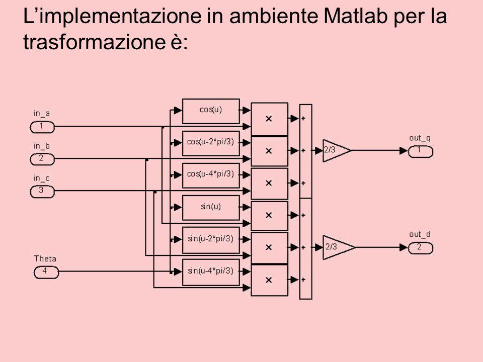 Limplementazione in ambiente Matlab per la trasformazione è: