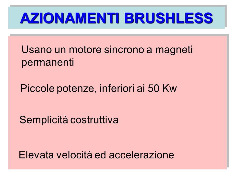 AZIONAMENTI BRUSHLESS Usano un motore sincrono a magneti permanenti Piccole potenze, inferiori ai 50 Kw Semplicità costruttiva Elevata velocità ed acc
