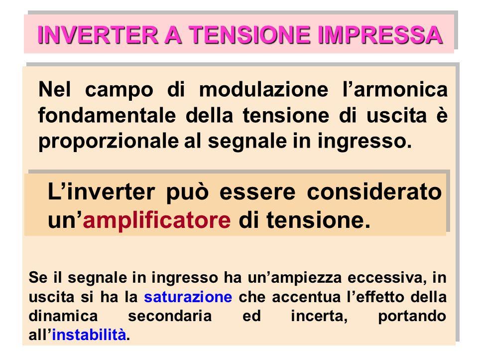 INVERTER A TENSIONE IMPRESSA Nel campo di modulazione larmonica fondamentale della tensione di uscita è proporzionale al segnale in ingresso. Linverte