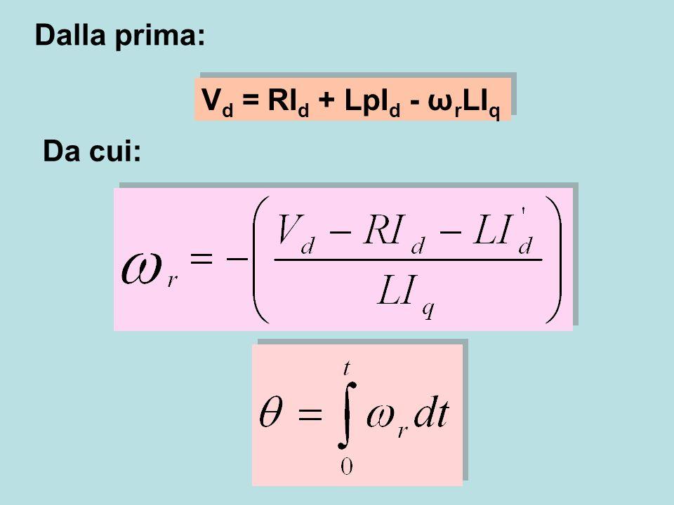 Dalla prima: V d = RI d + LpI d - ω r LI q Da cui:
